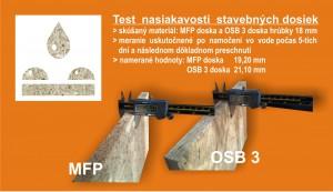 porovnanie_nasiakavosti MFP a OSB3