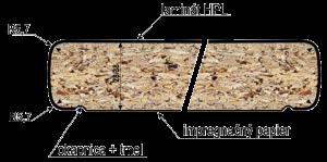 profil kuchynskej dosky C obojstranný